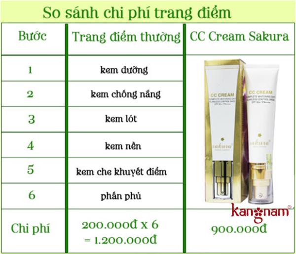 So sánh giá kem CC Cream Sakura với các sản phẩm khác